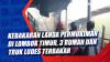 Kebakaran Landa Permukiman di Lombok Timur, 3 Rumah dan Truk Ludes Terbakar