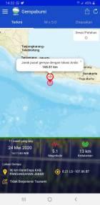 Jabar Diguncang Gempa 5,0 SR