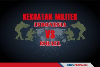 Luar Biasa! Kekuatan Militer Indonesia di Atas Militer Israel