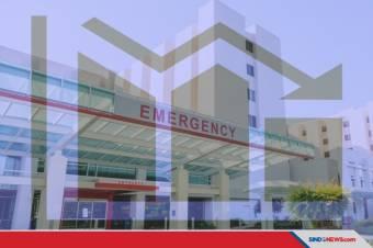 Pasien Covid-19 di Wisma Atlet dan Rumah Sakit Daerah Menurun