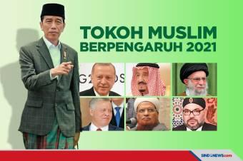 Presiden Joko Widodo Urutan 12 Tokoh Muslim Berpengaruh 2021