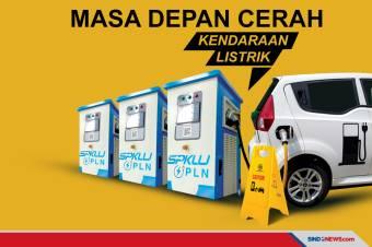 Masa Depan Kendaraan Listrik di Indonesia Sangat Cerah