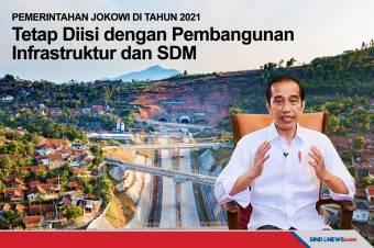 Tahun 2021 Tetap Diisi dengan Pembangunan Infrastruktur dan SDM