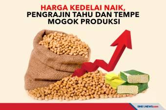 Harga Kedelai Naik, Pengrajin Tahu dan Tempe Mogok Produksi
