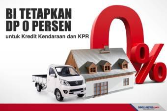 BI Tetapkan DP 0 Persen untuk Kredit Kendaraan dan KPR