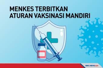 Menteri Kesehatan Terbitkan Aturan Vaksinasi Mandiri