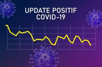 Update Corona: Positif 1.334.634 Orang, dan 36.166 Meninggal