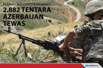 2.882 Tentara Azerbaijan Tewas dalam Perang Nagorno-Karabakh