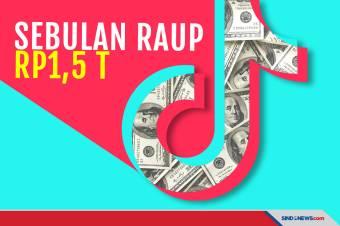 Sebulan, TikTok Raih Raup Pendapatan Rp1,5 Triliun