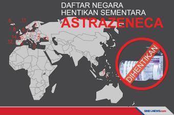 Negara-negara Ini Tunda Penggunaan Vaksin AstraZeneca