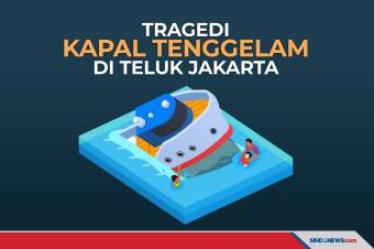 Kapal Tenggelam di Teluk Jakarta, Tiga Korban Meninggal