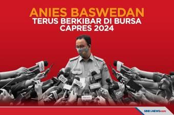 Anies Baswedan Terus Berkibar di Bursa Capres 2024
