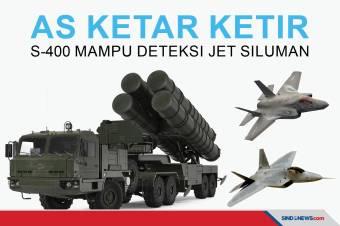 AS Ketar Ketir, S-400 Rusia Mampu Deteksi Jet Siluman