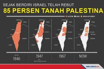 Sejak Berdiri, Israel Telah Rebut 85 Persen Tanah Palestina
