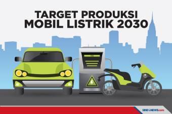 Target Pemerintah Produksi Mobil Listrik pada 2030