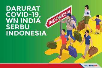 Darurat Covid-19, Warga Negara India Serbu Indonesia