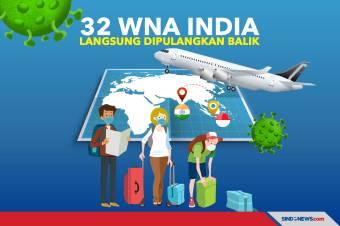 Ditolak Datang ke Indonesia, 32 WNA India Dipulangkan