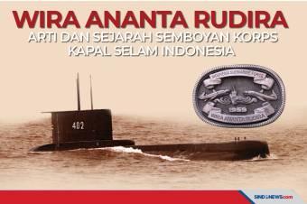 Wira Ananta Rudira, Ini Makna Semboyan Korps Kapal Selam Indonesia