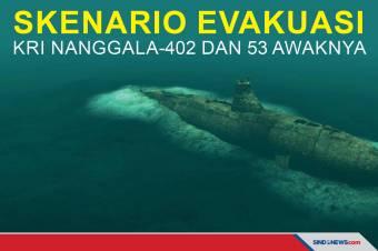 Skenario Evakuasi KRI Nanggala-402 dan ke 53 Awaknya