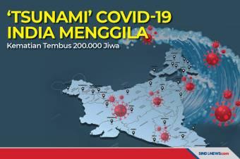 Tsunami COVID-19 India Menggila, Kematian Tembus 200.000 Jiwa