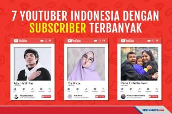 YouTuber Gen Z Dominasi Subscriber dan Pendapatan Terbanyak