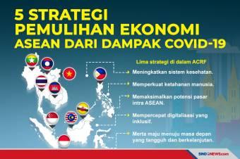 5 Strategi Pemulihan Ekonomi ASEAN dari Dampak Covid-19