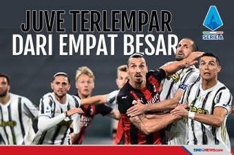Juventus Terlempar dari Zona Liga Champions Usai Dibekuk AC Milan