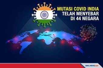 Mutasi Covid-19 dari India Telah Menyebar di 44 Negara