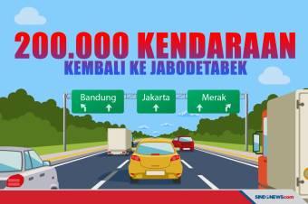 2 Hari Arus Balik Lebaran, 200 Ribu Kendaraan Kembali ke Jakarta