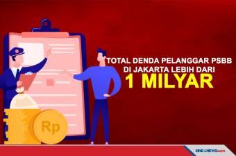 Rp1 Miliar Lebih Denda Pelanggaran PSBB di DKI Jakarta