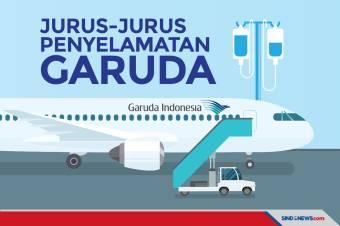 Jurus-Jurus Penyelamatan Garuda dari Tindihan Utang