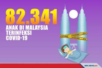 Miris, Lebih Dari 82.000 Anak di Malaysia Positif Covid-19
