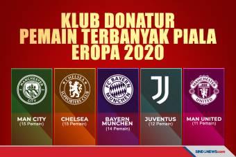 Klub Penyumbang Pemain Terbanyak di Piala Eropa 2020