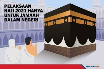 Pelaksanaan Haji 2021 Hanya untuk Jamaah Dalam Negeri
