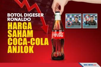 Botol Digeser Ronaldo, Harga Saham Coca-Cola Anjlok