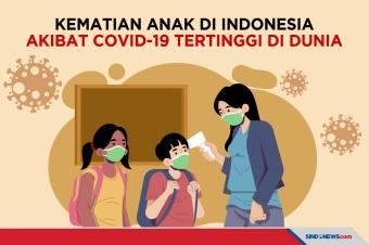 Tertinggi di Dunia, Angka Kematian Anak Indonesia Akibat Covid