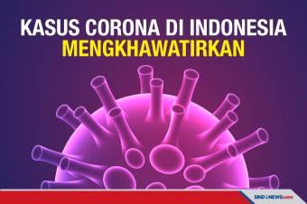Lonjakan Kasus Corona Sejumlah Daerah di Indonesia