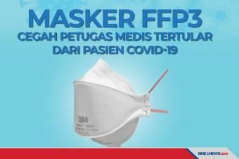 Masker FFP3, Cegah Penularan Virus dari Pasien COVID-19