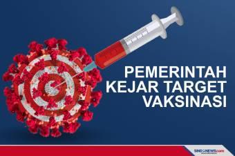 Kasus covid 19 Naik, Pemerintah Kejar Target Vaksinasi Covid-19