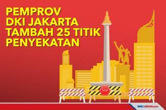 Pemerintah Provinsi DKI Jakarta, Tambah 25 Titik Penyekatan