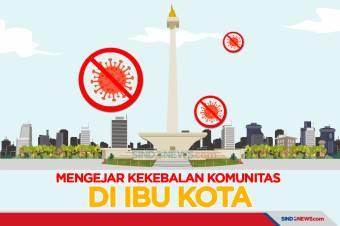 Akhir Agustus, Jokowi Target 7,5 Juta Warga Jakarta Sudah Divaksin