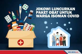 Jokowi Luncurkan Paket Obat untuk Warga Isoman COVID-19