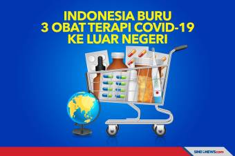 Indonesia Buru 3 Obat Terapi Covid-19 ke Luar Negeri