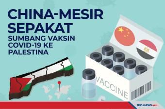 China dan Mesir Sumbang Vaksin Covid-19 ke Palestina