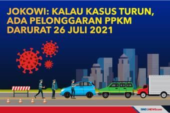 Jokowi: Kalau Kasus Turun, PPKM Darurat akan Dilonggarkan