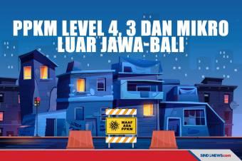 Di Luar Jawa-Bali Pemerintah Terapkan 3 Kategori PPKM