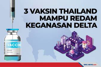3 Vaksin Buatan Thailand Mampu Redam Keganasan Delta