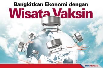 Memulihkan Perekonomian dengan Wisata Vaksin