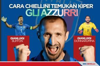 Cara Kocak Giorgio Chiellini Menemukan Kiper untuk Timnas Italia