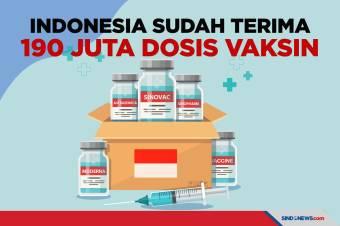 Indonesia Telah Menerima 190 Juta Dosis Vaksin Covid